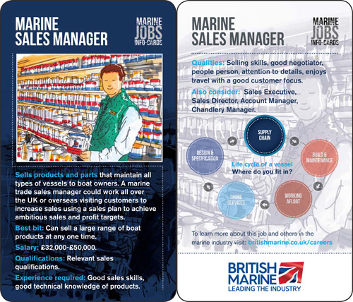 Marine Sales Manager